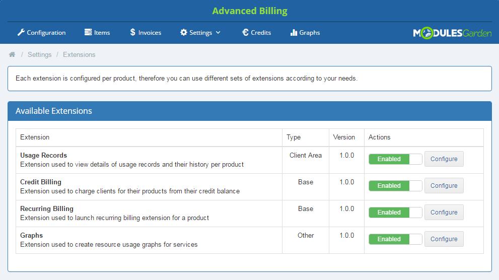 Advanced Billing For WHMCS: Screen 9