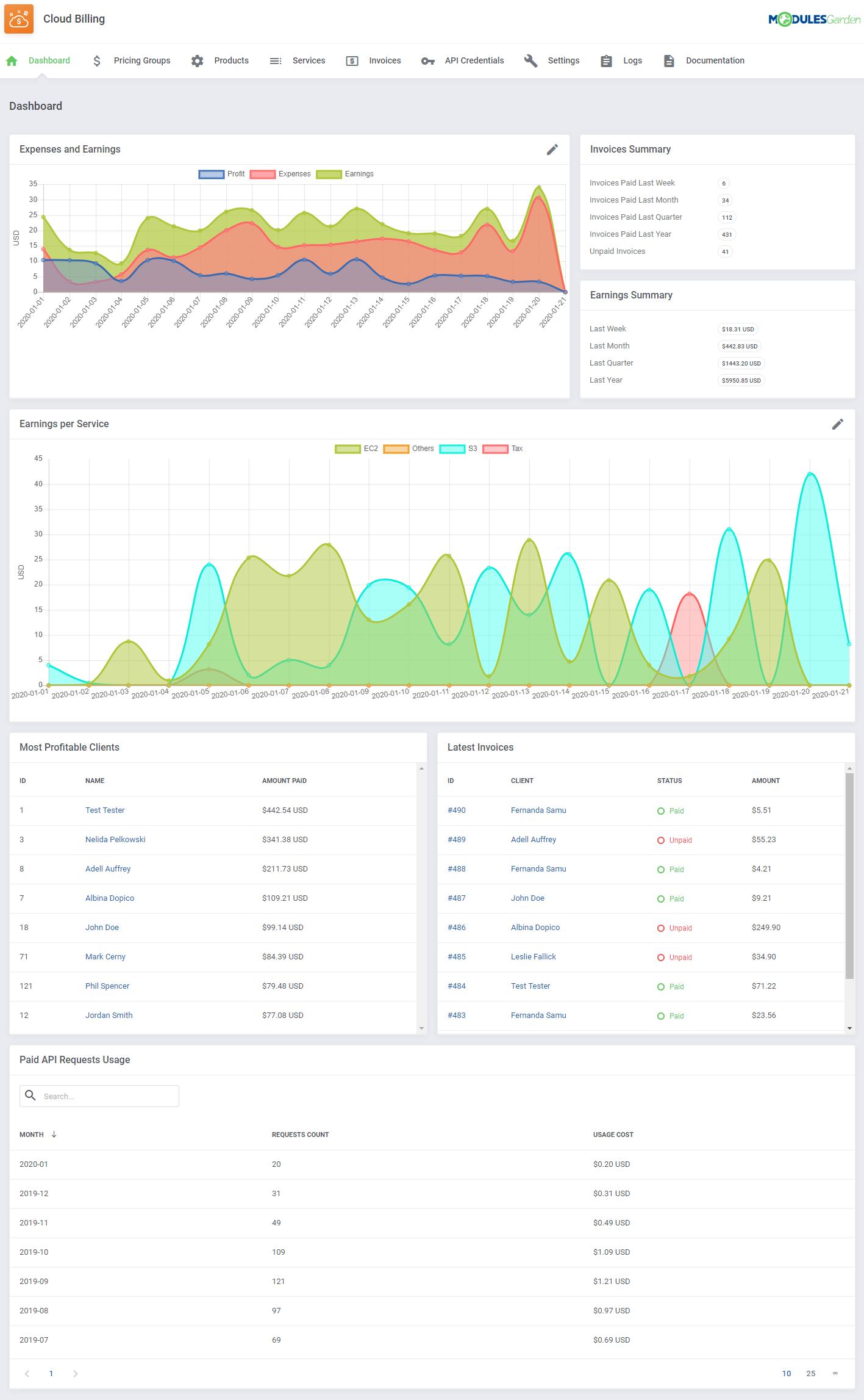 Cloud Billing For WHMCS: Module Screenshot 1