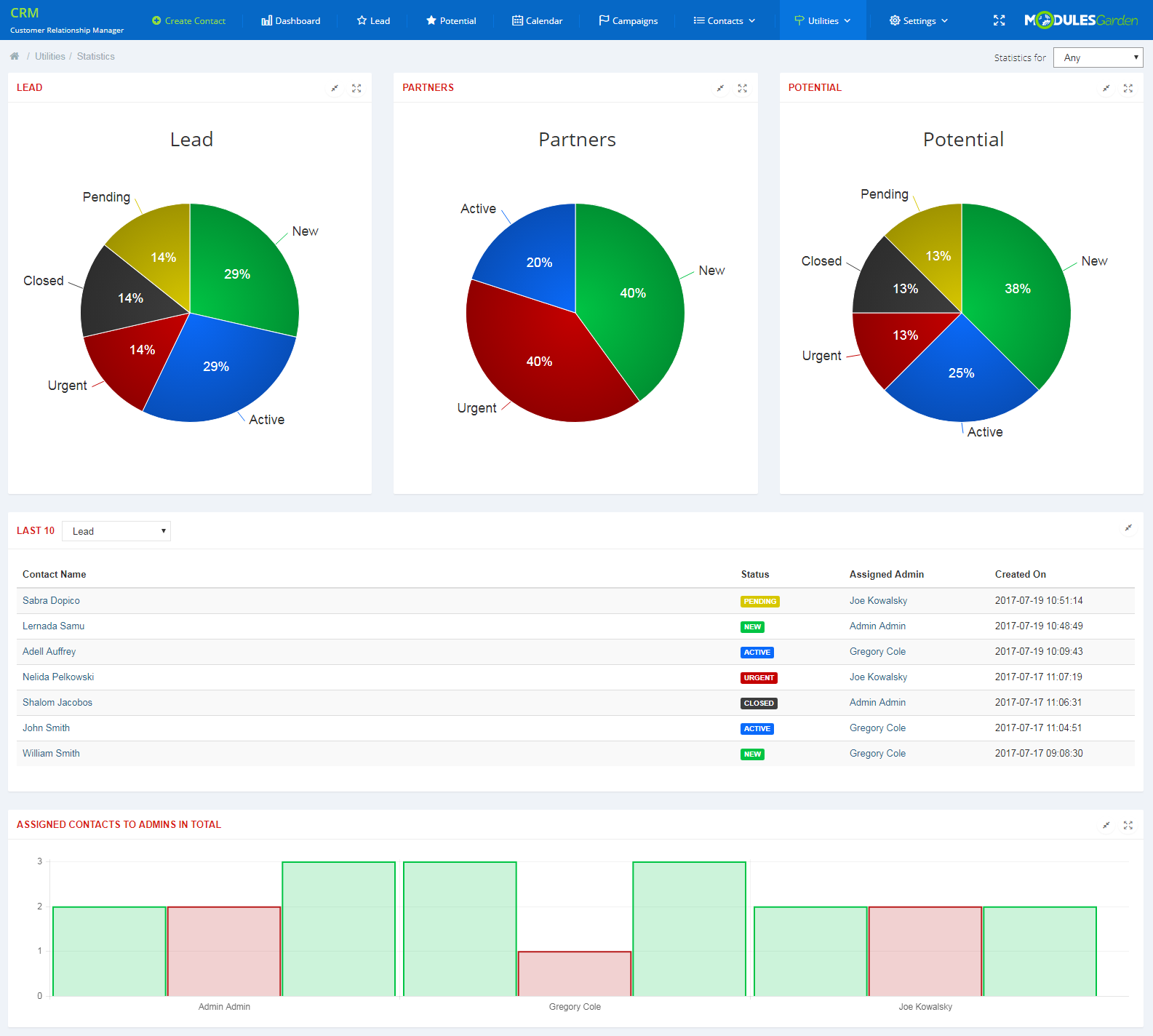 CRM For WHMCS: Screen 10