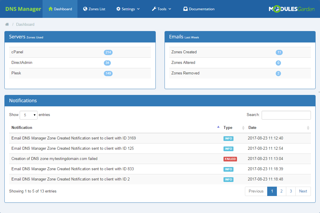DNS Manager For WHMCS: Screen 9