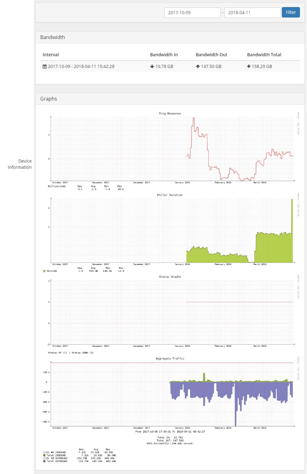 EasyDCIM Dedicated Servers For WHMCS: Module Screenshot 13