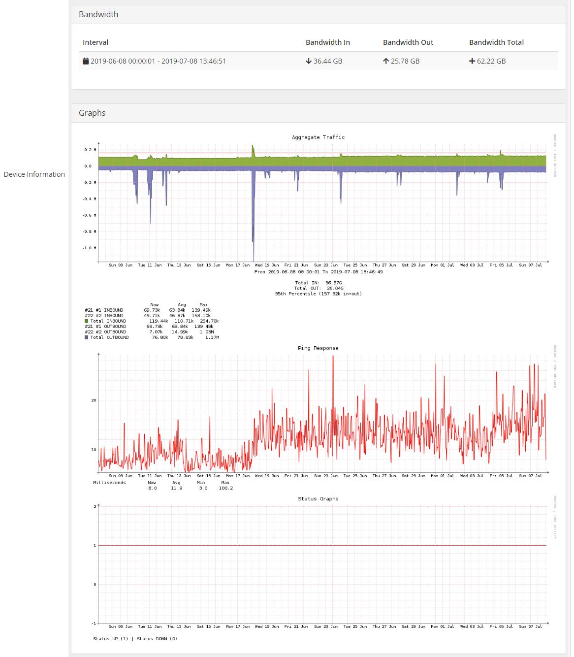 EasyDCIM Dedicated Servers For WHMCS: Module Screenshot 14