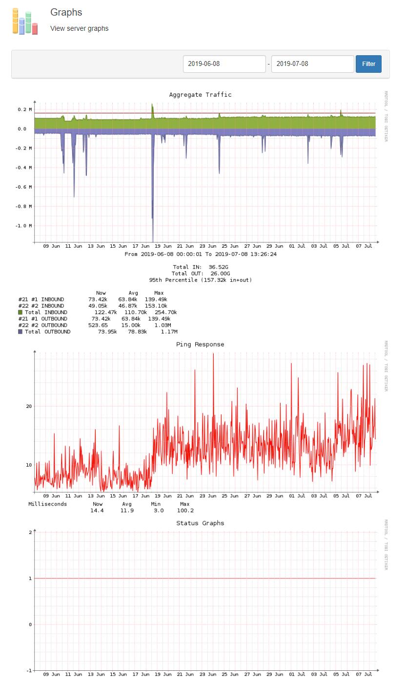 EasyDCIM Dedicated Servers For WHMCS: Module Screenshot 2