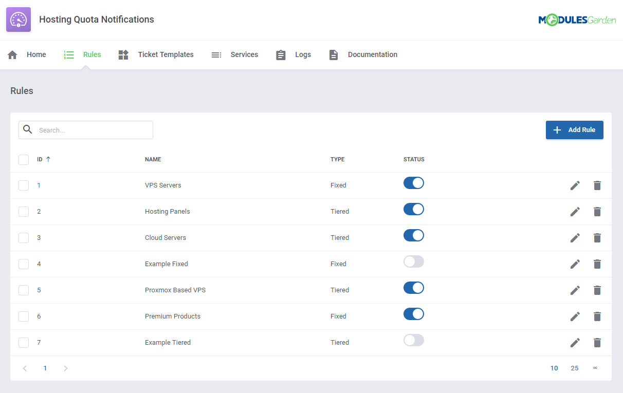Hosting Quota Notifications For WHMCS: Screen 4