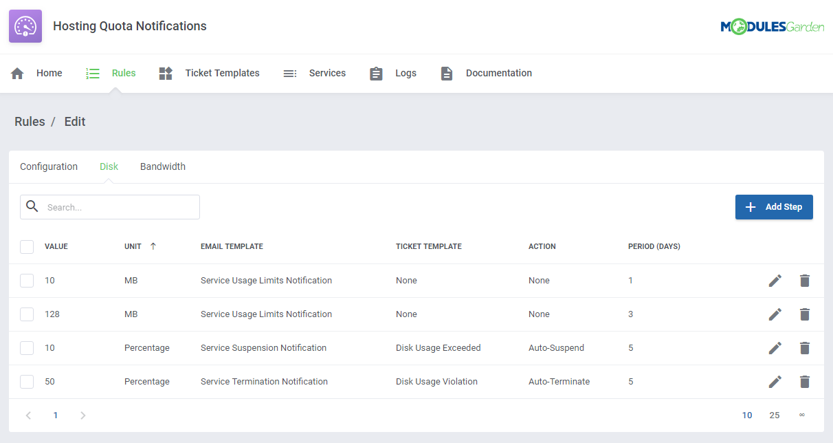 Hosting Quota Notifications For WHMCS: Screen 6