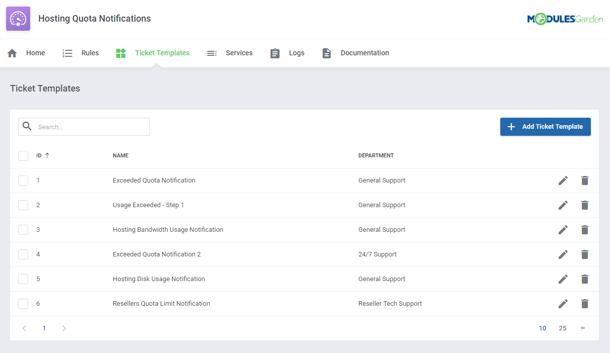 Hosting Quota Notifications For WHMCS: Screen 8