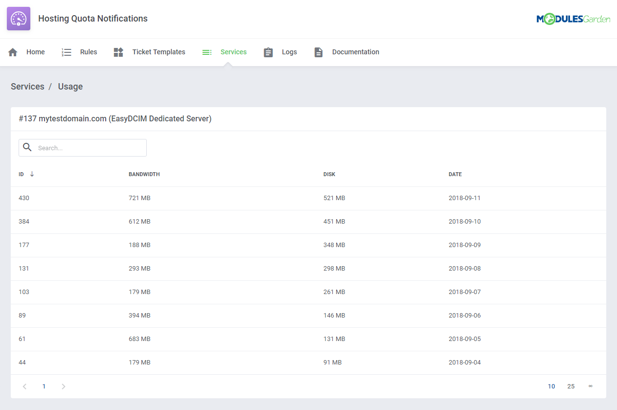 Hosting Quota Notifications For WHMCS: Screen 13