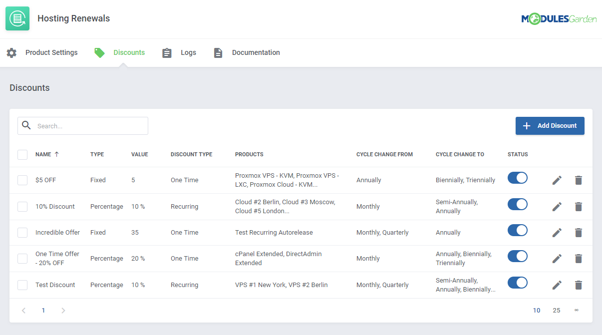 Hosting Renewals For WHMCS: Module Screenshot 8