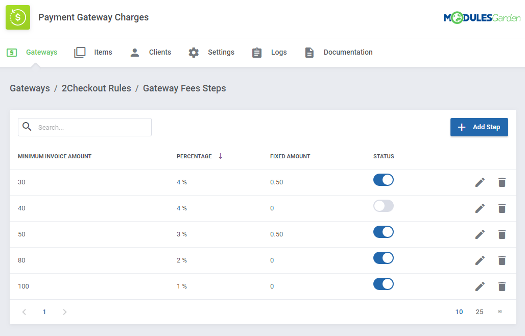 Payment Gateway Charges For WHMCS: Screen 7