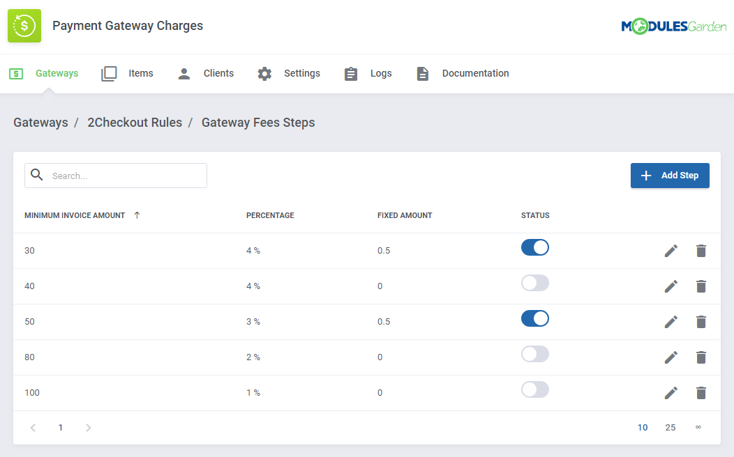 Payment Gateway Charges For WHMCS: Module Screenshot 8