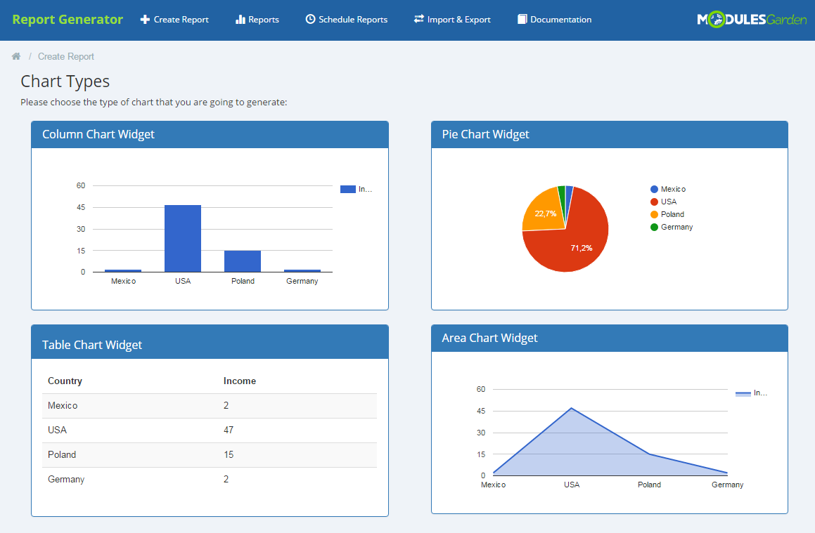 Report Generator For WHMCS: Screen 1