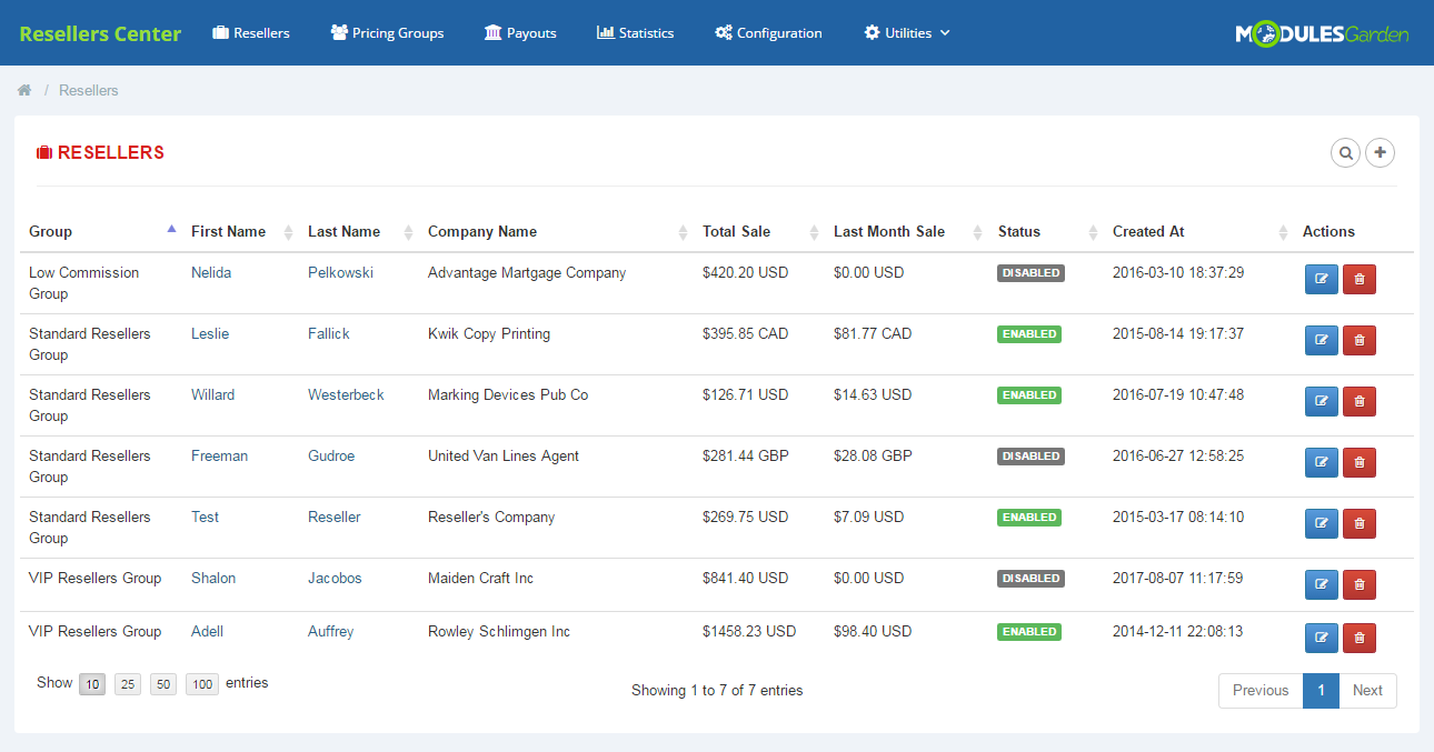 Resellers Center For WHMCS: Screen 1