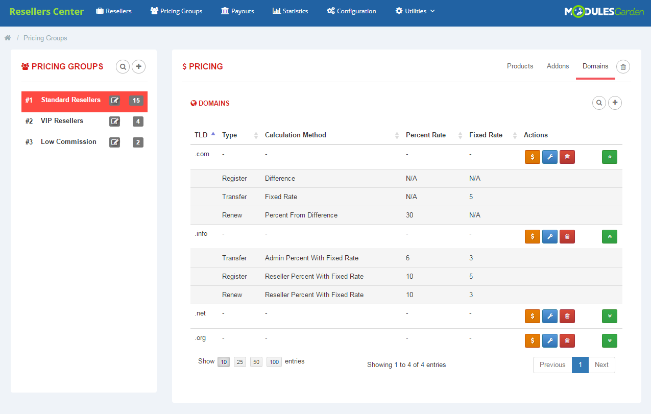 Resellers Center For WHMCS: Module Screenshot 7