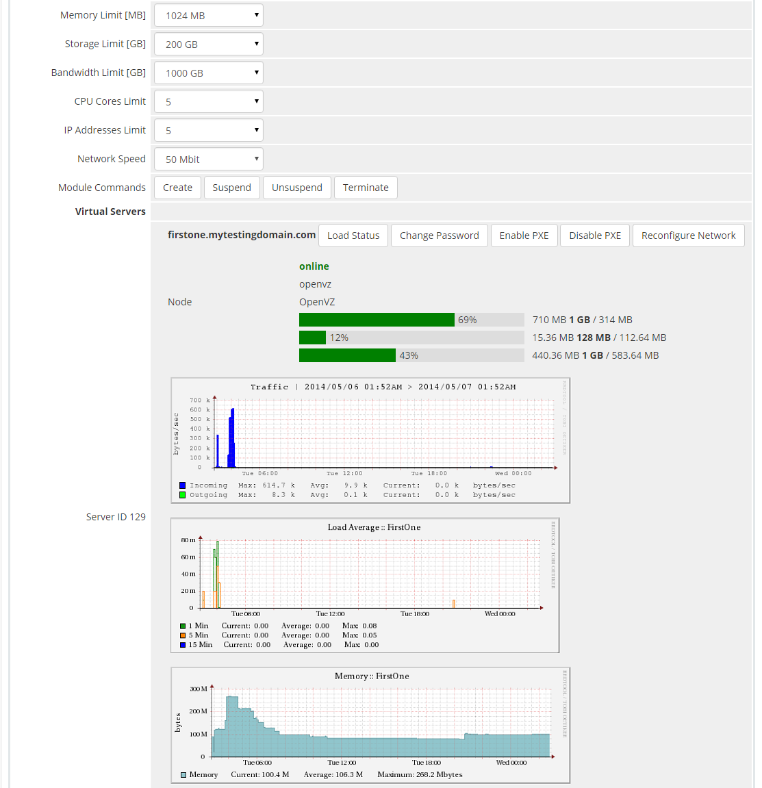 SolusVM Extended Cloud For WHMCS: Module Screenshot 10